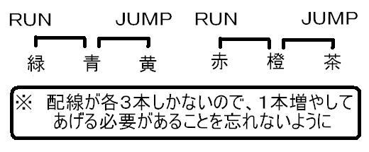 Hyper_shot